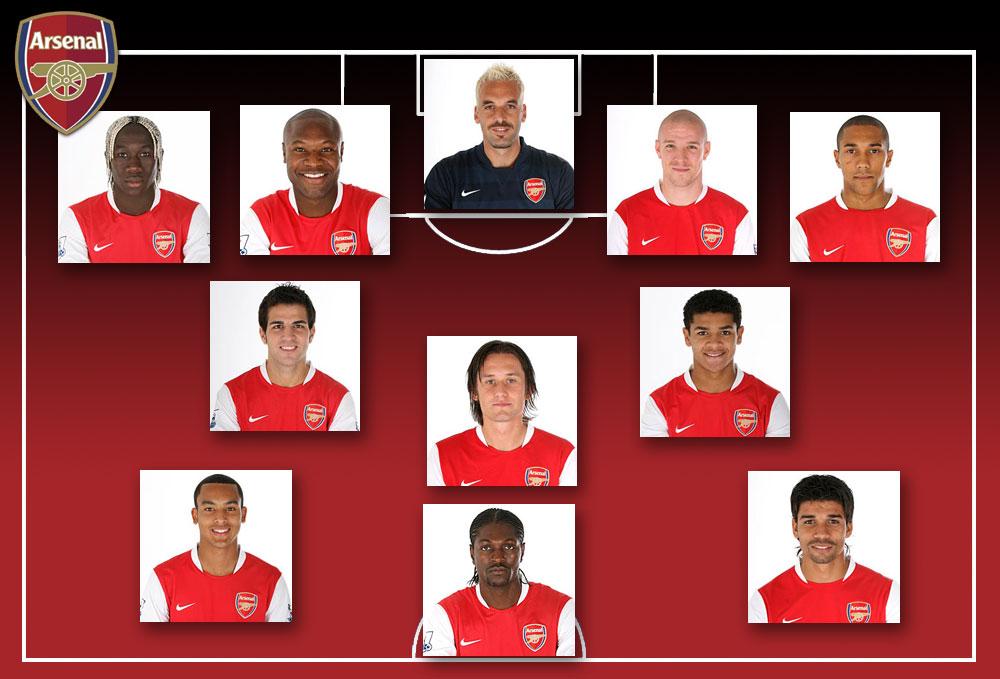 Arsenal2008