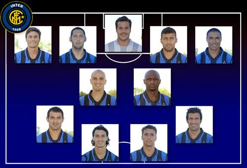 Inter équipe type m4fi3ux